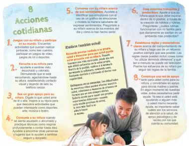 Image capture of one side of the unfolded brochure The Magic of Everyday Gestures in Spanish, with 8 steps or gestures listed. The image also includes a note to take care of one's self.